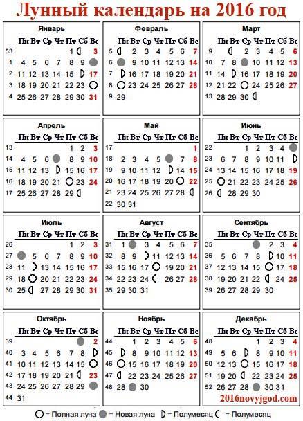 благоприятные даты